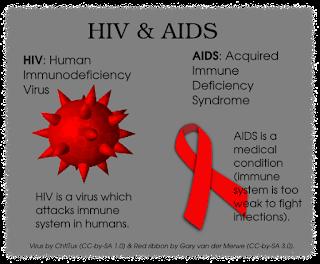 15 pessoas é suspeito de ter HIV Em cacimbinhas