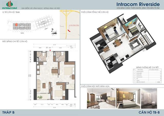 Thiết kế căn hộ 64m2 Intracom Riverside