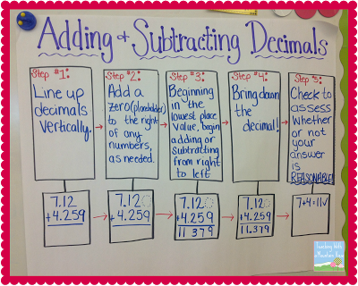 math worksheet : dividing fractions by whole numbers with models  almales : Adding And Subtracting Whole Numbers And Decimals Worksheets
