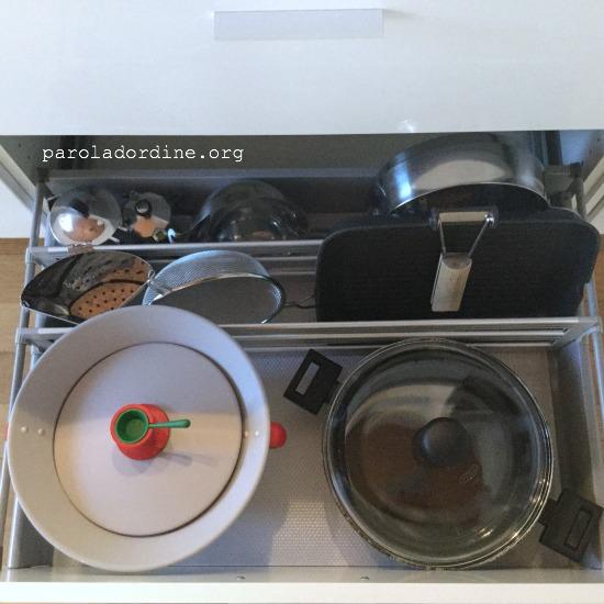 Paroladordine Alessandra Noseda  Una stanza al mese In cucina lenigma dei coperchi