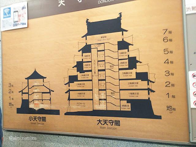 Arsitektur Nagoyajyou / Nagoya Castle