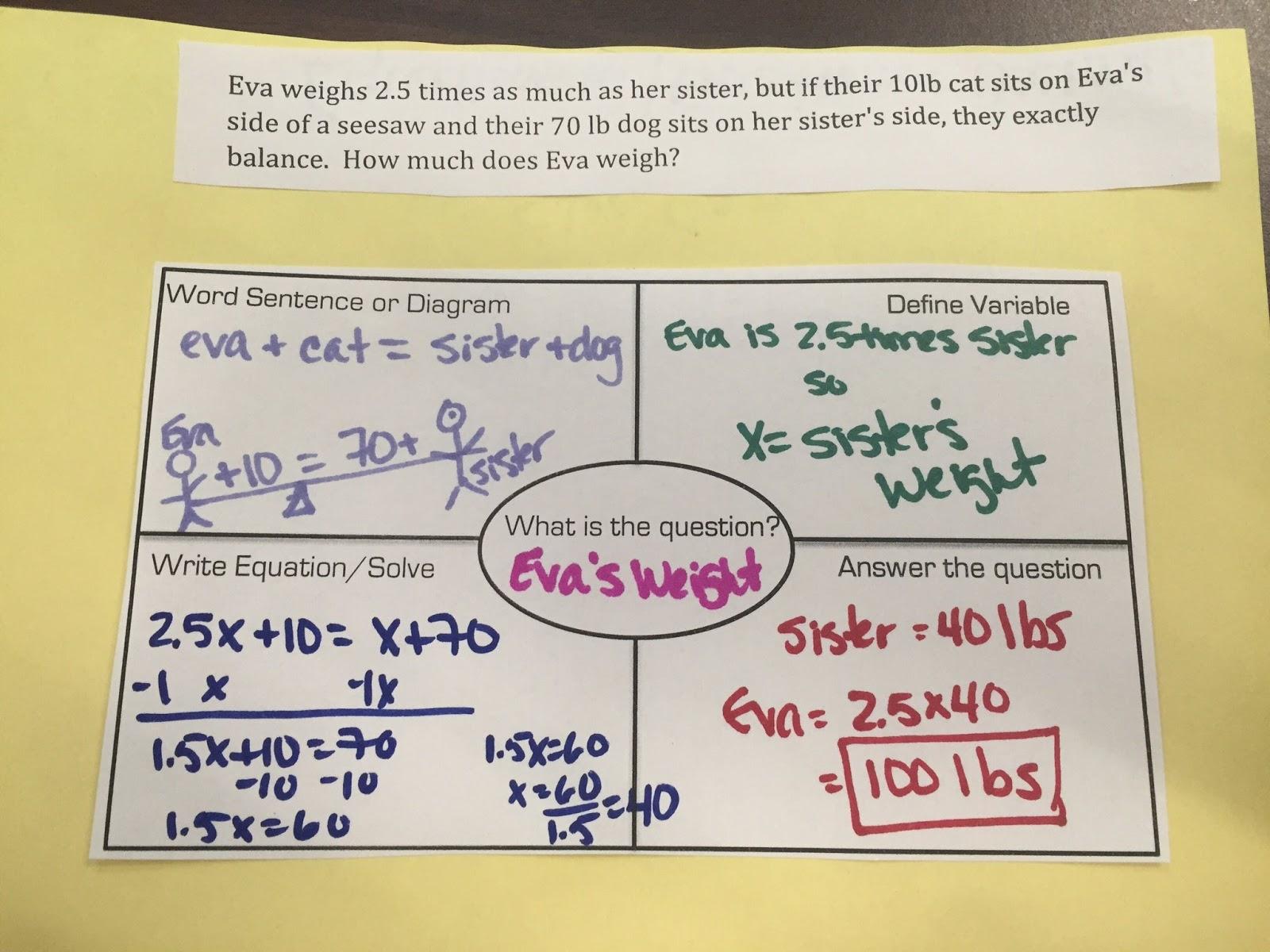 I Teach Math....: Algebra 1 Word Problems Graphic Organizer