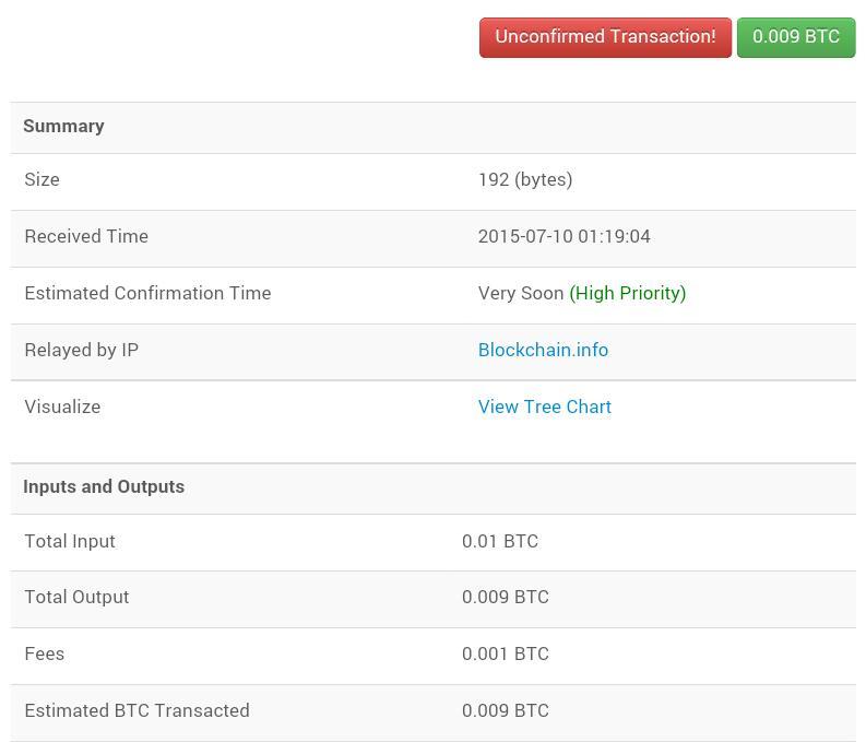 Bitcoin 0 confirmations download error : Bitcoin year value