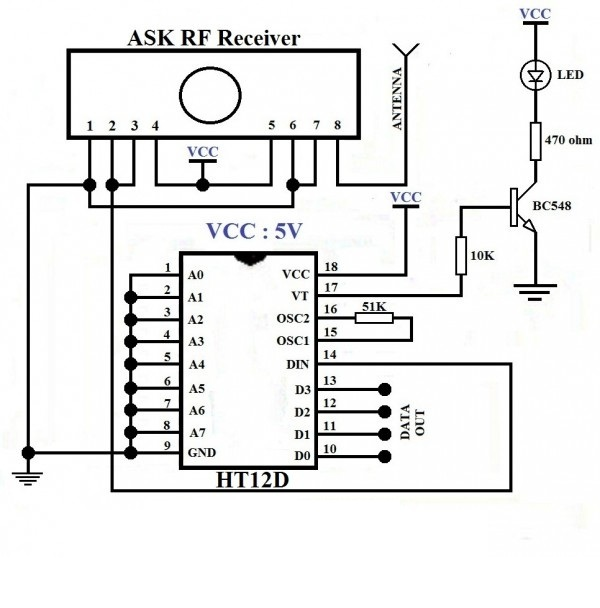 Rf Remote Receiver Diagram USB Radio Receiver • Cairearts.com