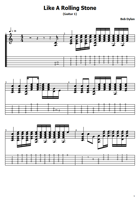 Like A Rolling Stone Tabs Bob Dylan How To Play Like A Rolling Stone On Guitar Tabs & Sheet Online