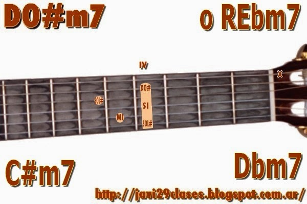 DO#m7 = REbm7 acorde de guitarra