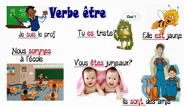 Czasowniki être - przykładowe zdania 4 - Francuski przy kawie