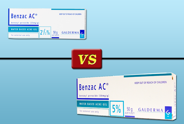 Benzac ac 2.5% กับ 5% แตกต่างกันอย่างไร