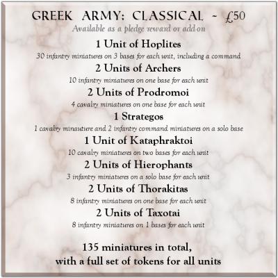 Greek Army Classical