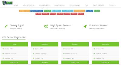 Situs Dropbear Vpn Premium