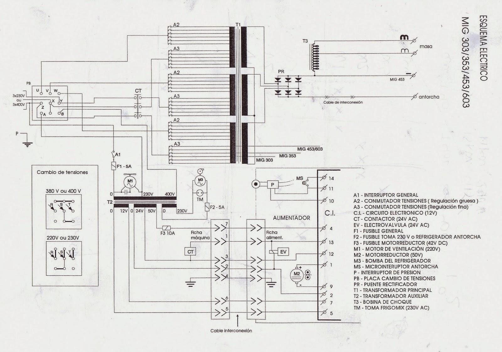 ajs diagrama de cableado