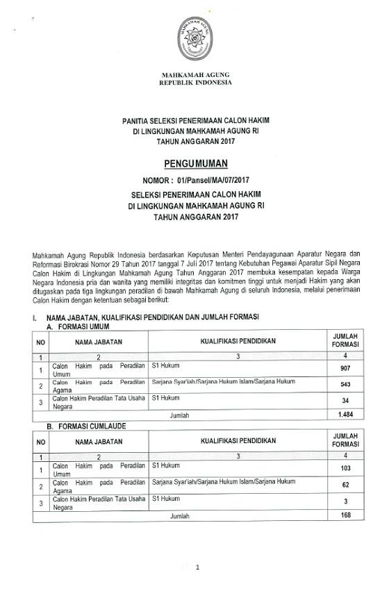 Resmi, Pengumuman Pendaftaran CPNS Mahkamah Agung (MA) Tahun 2017