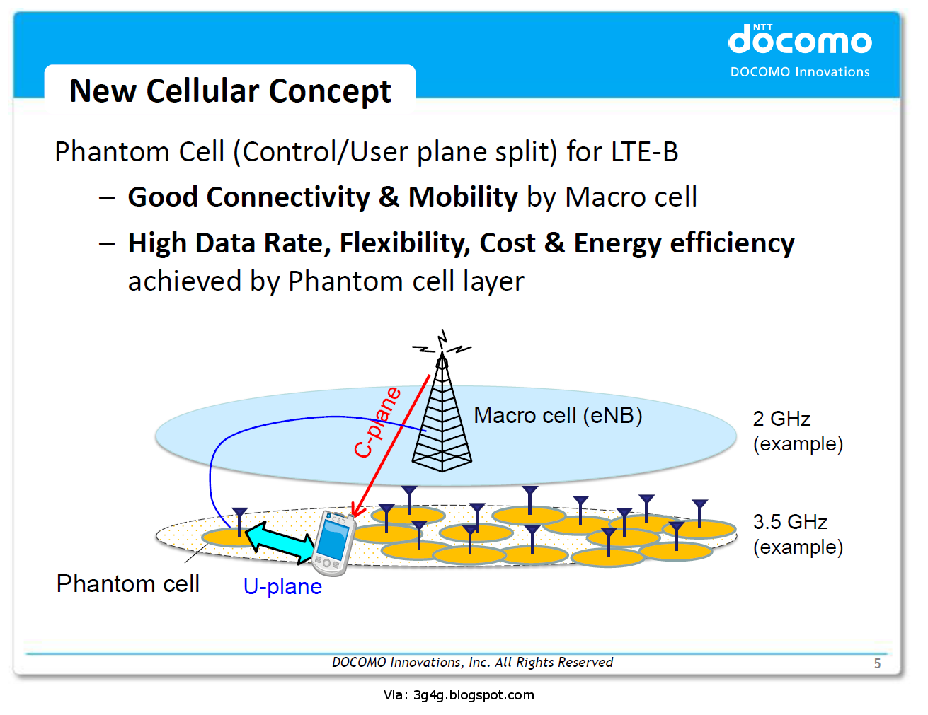 advanced 3g and 4g wireless mobile communications pdf