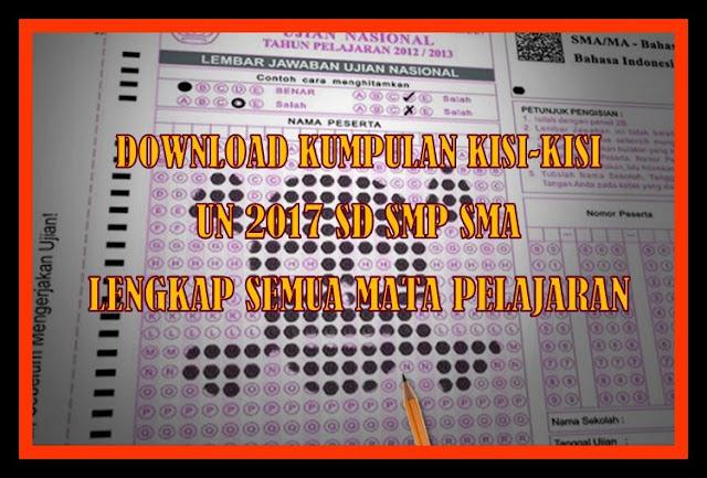 Download Kumpulan Kisi-Kisi Ujian Nasional SD SMP SMA Format Lengkap