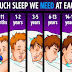 Science Explains How Much Sleep You Really Need According On Your Age