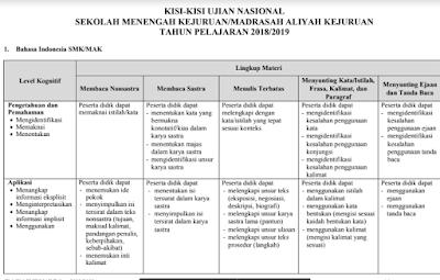 gambar kisi kisi UN SMK dan MAK 2019 PDF