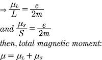 Anomalous Zeeman Effect