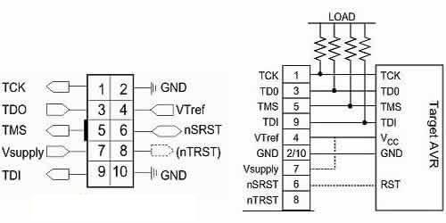 usb to serial converter using avr microcontroller