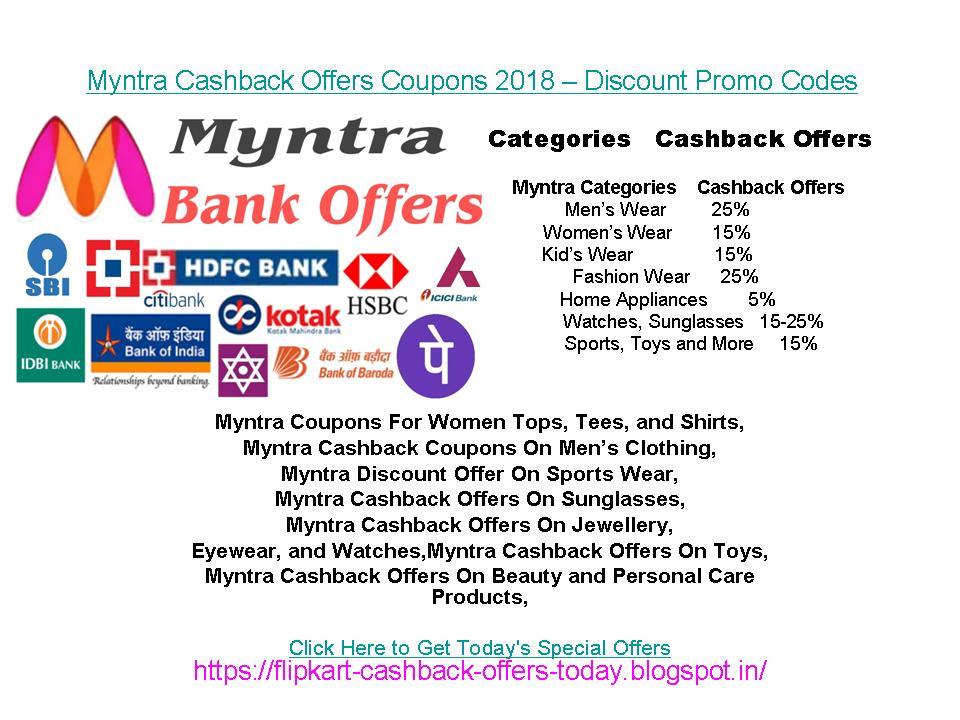 axis bank coupon for myntra