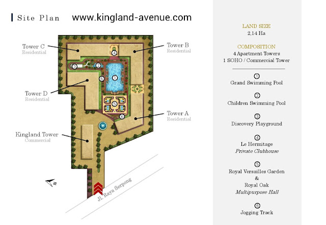 Site Plan Kingland Avenue Serpong