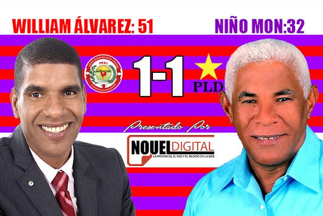 VÍDEO: William Álvarez recoge en Foni 1; Gana 2da encuesta 51 a 32 a Niño Mon
