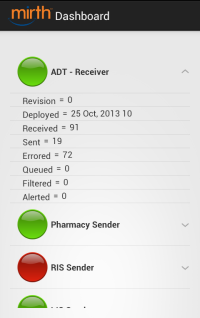 Mirth Client Android - Channel Statistics