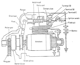 Wiring Diagram 2006 Highlander Hybrid additionally Wiring Diagram Ex Les likewise 2010 Lincoln Mkz Fuse Box Diagram furthermore Wiring Diagram For Alarm together with Indoor Panel Wiring Diagram. on fuse box light the fire