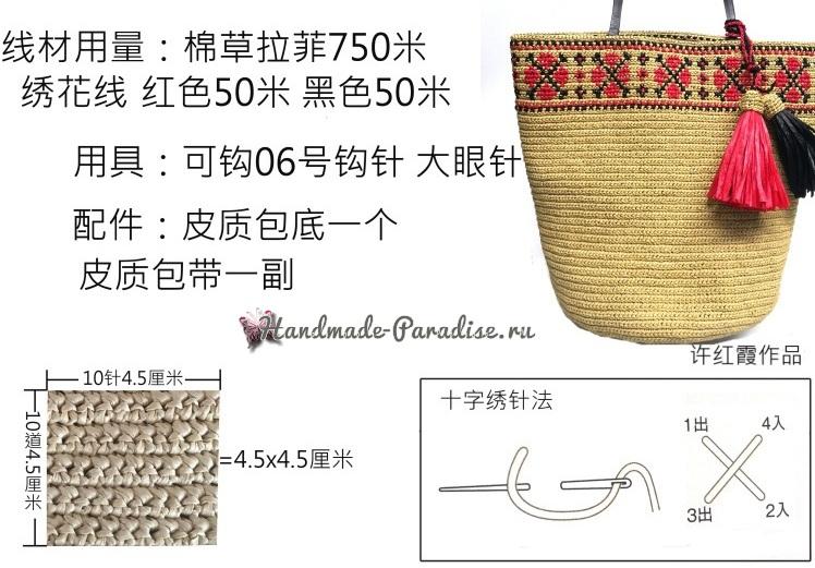 Летняя сумка крючком из полиэтиленовой пряжи (3)
