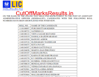 LIC AAO Result 2016 Marks Declared