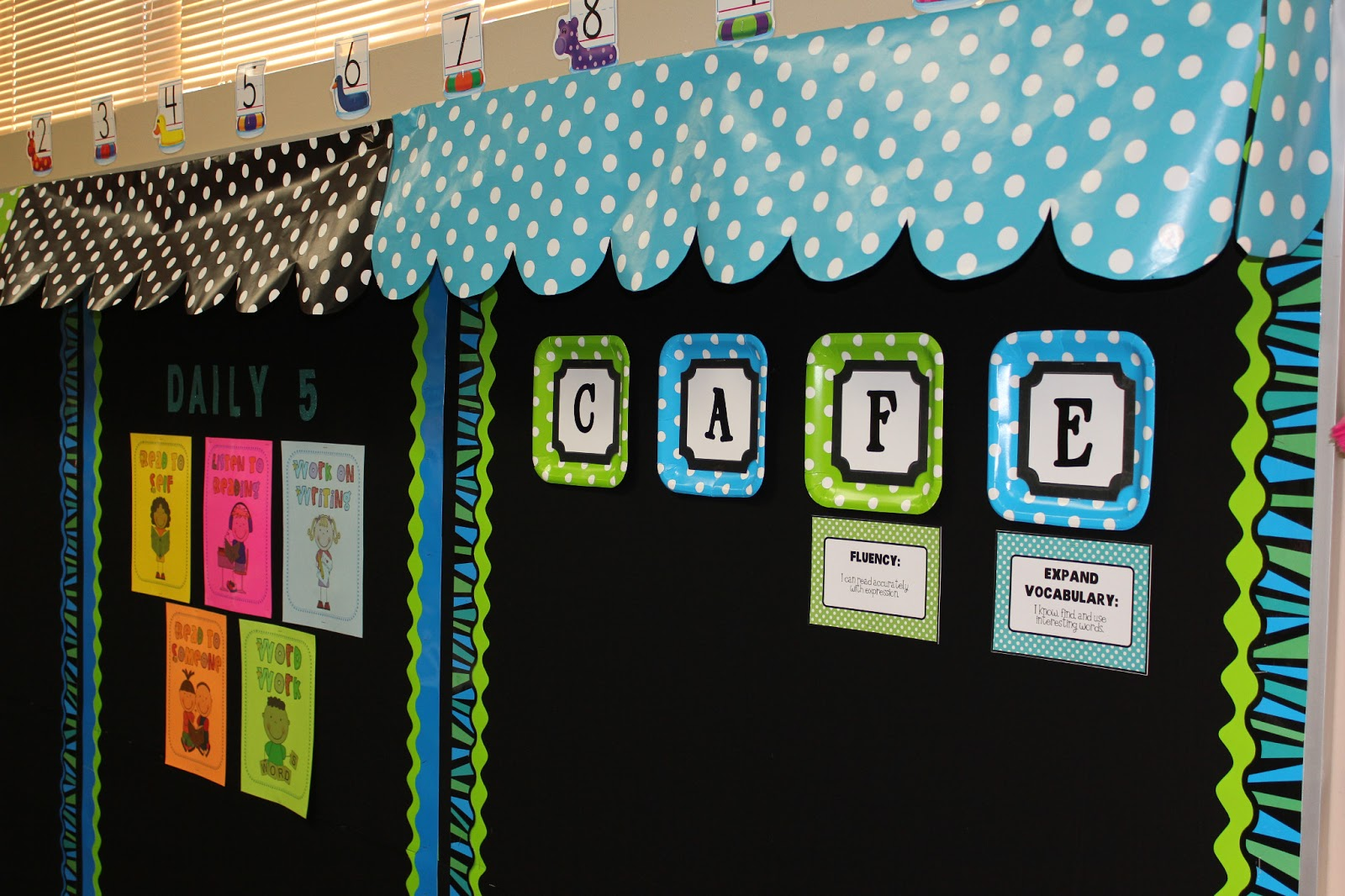 Teach On Cafe Awnings How To