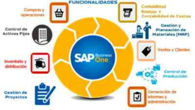 SAP Business One Curso - Consultoria-SAP