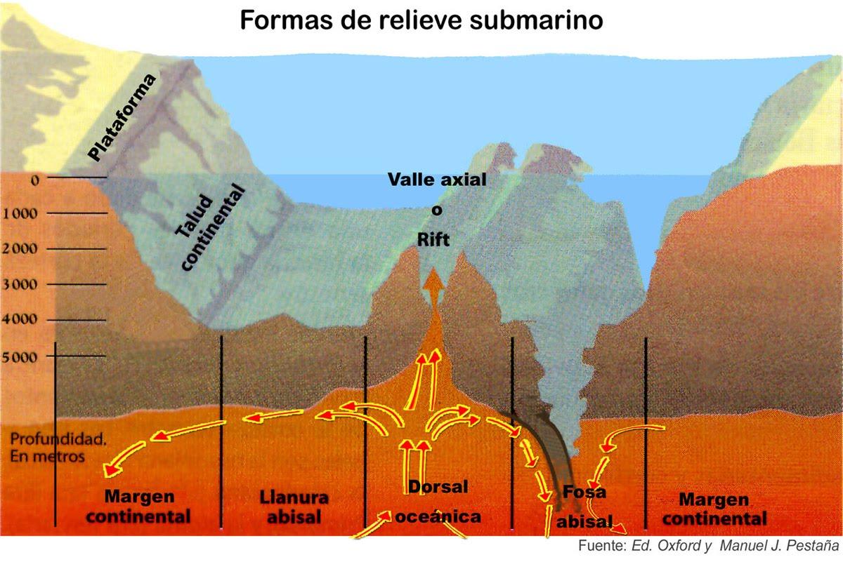 Que es erosion fluvial yahoo dating 6