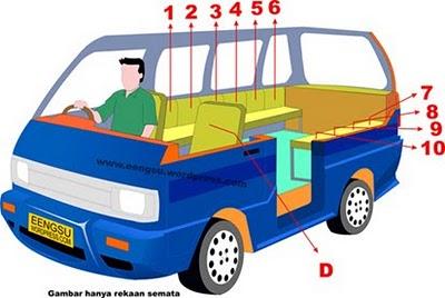 1010 Mewarnai Gambar Mobil Angkot Hd Gambar Mobil