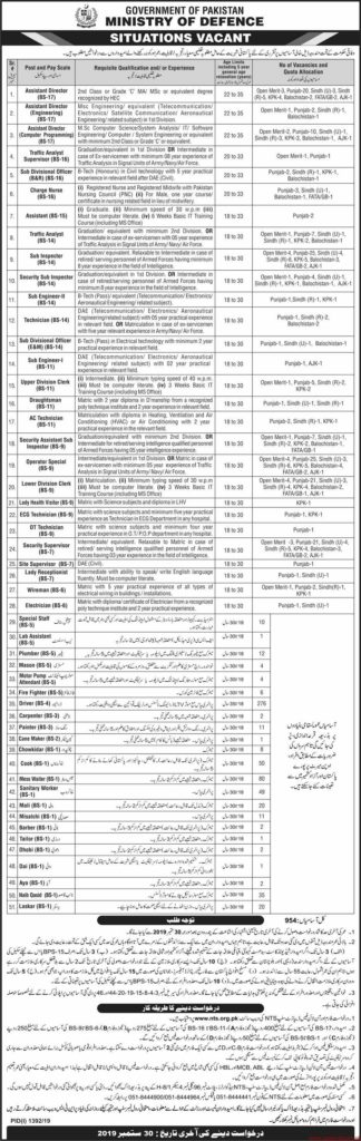 NTS Jobs In Ministry Of Defence Govt Of Pakistan 15 Sep 2019