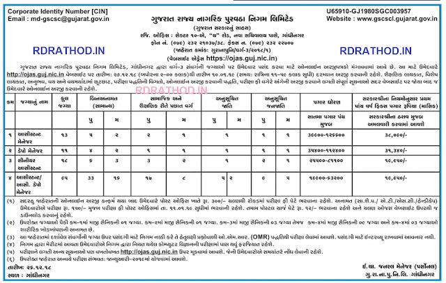 Gujarat State Civil Supplies Corporation Limited (GSCSCL) : Assistant Manager, Depot Manager, Senior Assistant And Assi.Depot Manager 137 Posts Vacancy
