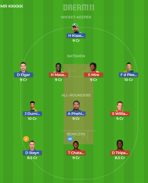 Rsa vs Zim  3rd ODI