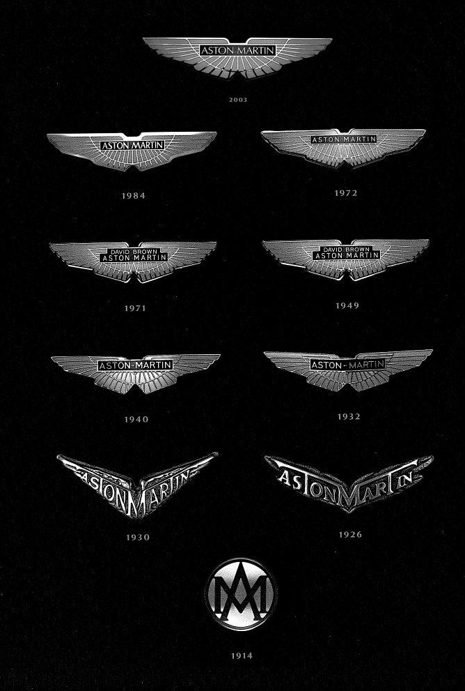 Car Brands Starting With L >> History of All Logos: All Aston Martin Logos