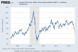 Brent oil down 11% a week below $ 59