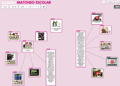 mapa conceptual matoneo