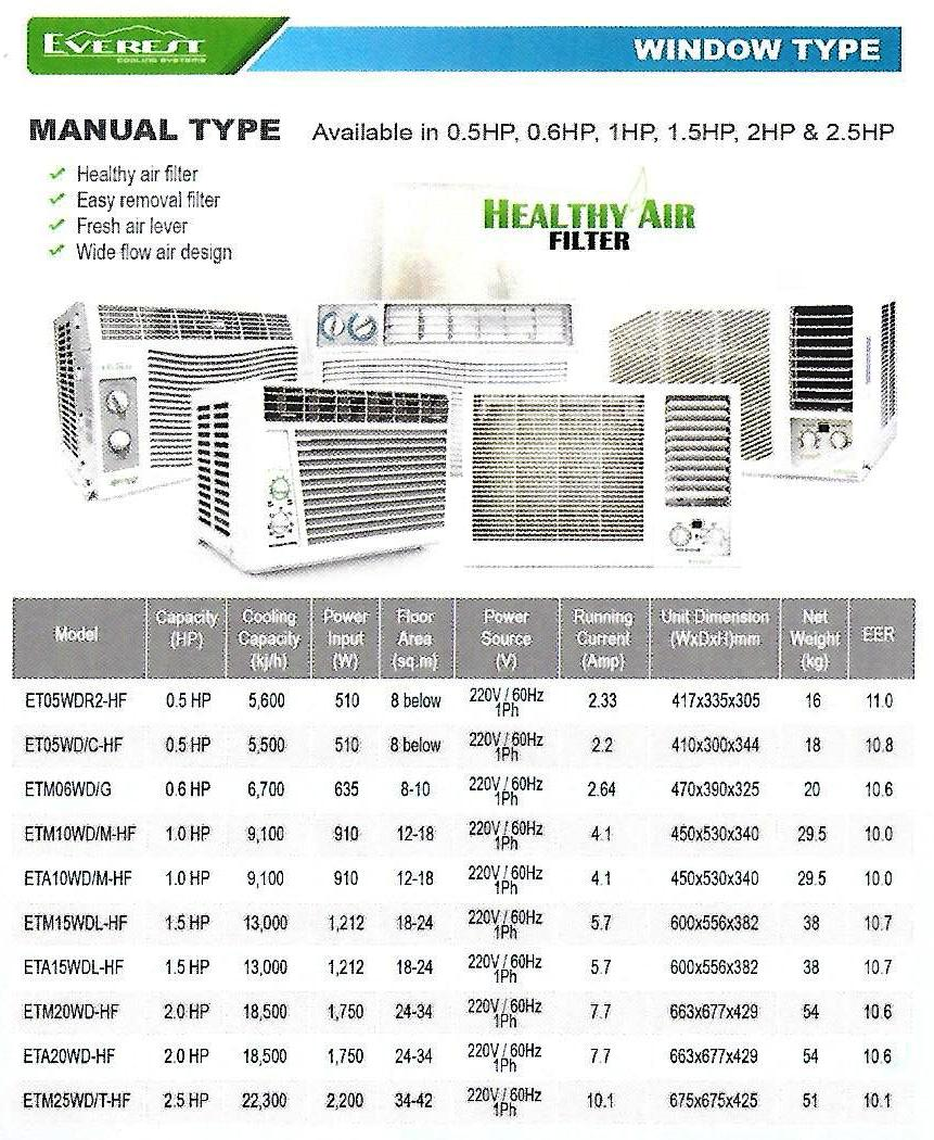 maximax systems everest window type air conditioners rh maximaxsystems com
