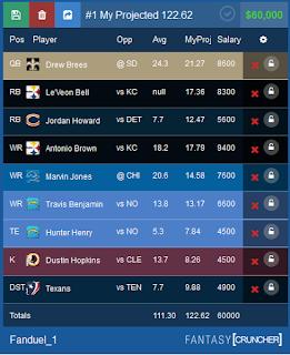 FanDuel NFL DFS Week 4 Lineup