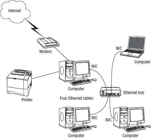 Wiring Diagram Of Network Cable