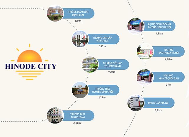 liên kết vùng dự án Hinode City