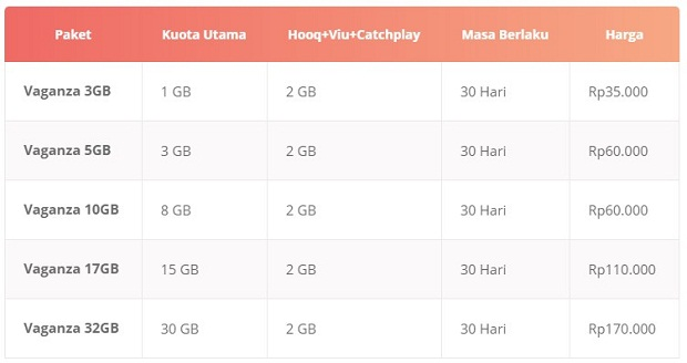 Paket Internet Flash Vaganza Kartu AS Terbaru 2019