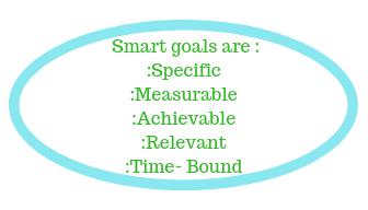Smart Goals :  Smart goals are :  Specific Measurable Achievable Relevant Time- Bound