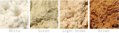 綿,種類,ブランド,cotton,kinds,brands,棉种,种类,品牌,
