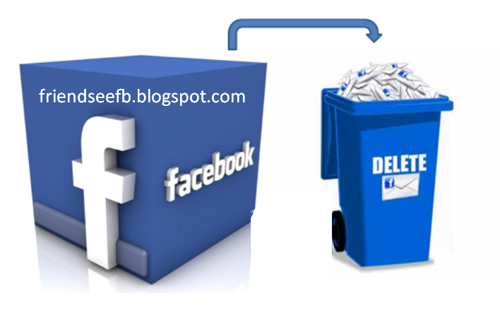 How to delete all facebook messages at once enspirer facebook how to delete all facebook messages at once deleting messages on facebook is not as simple as deleting your e mail as facebook plans to keep your ccuart Image collections