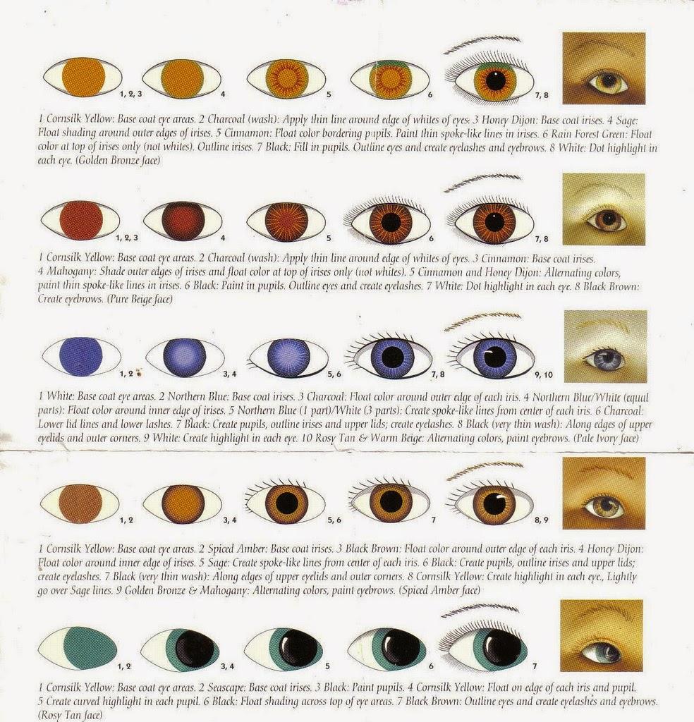 Tutorial painting cloth doll eyes color chart also mrs art maker rh mrsartdollmakerspot