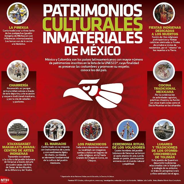 patrimonios culturales inmateriales de méxico