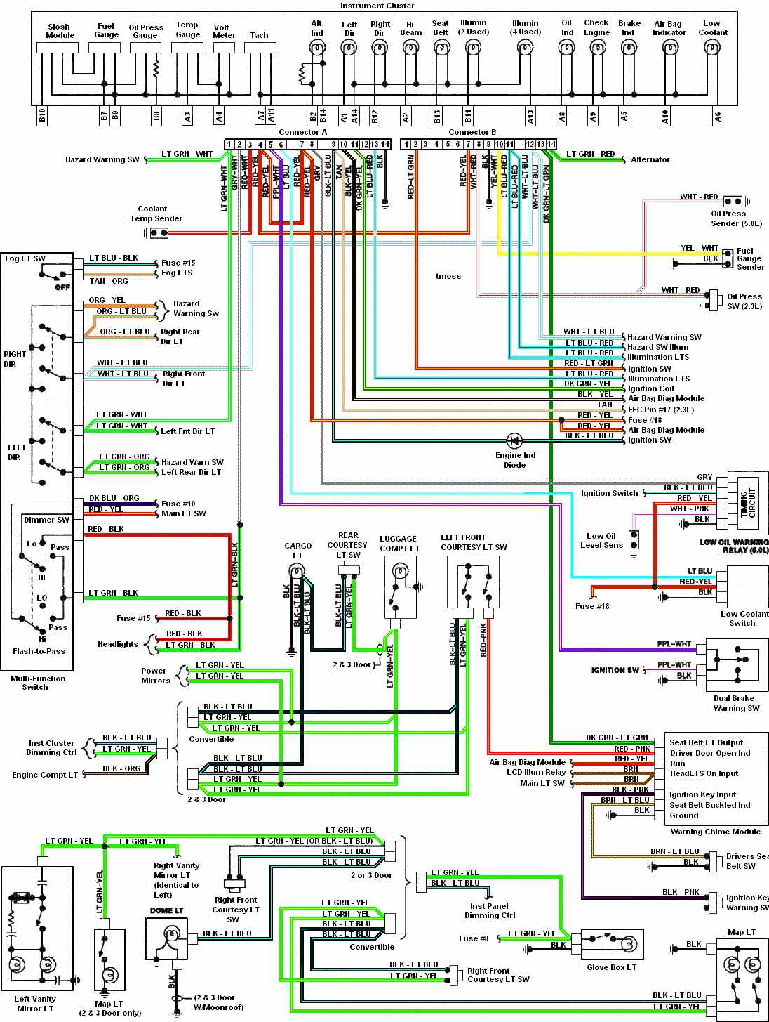 Instrument+Cluster+Wiring+Diagrams+Of+1987+Ford+Mustang+3rd+Generation 1985 ford radio wiring diagram 1983 ford radio wiring \u2022 wiring Chevy Truck Wiring Harness at gsmportal.co